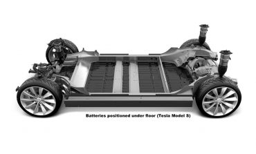 Electric Car Battery Tesla