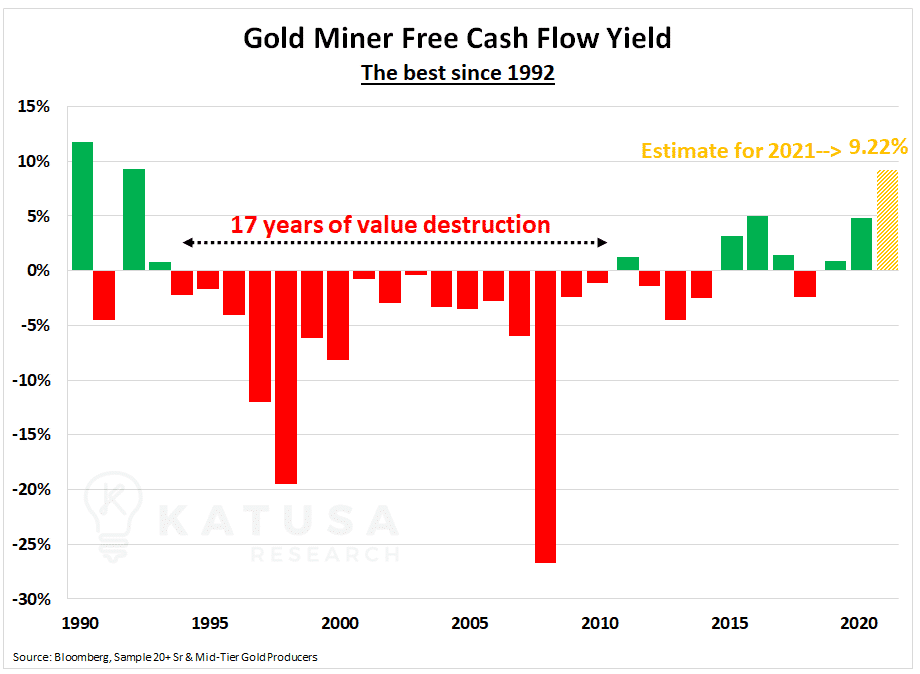 Gold Miner Free Cash Flow Yield Katusa commodities